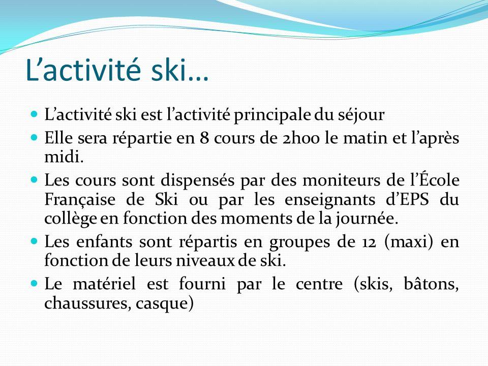 Lactivité ski… Lactivité ski est lactivité principale du séjour Elle sera répartie en 8 cours de 2h00 le matin et laprès midi. Les cours sont dispensé
