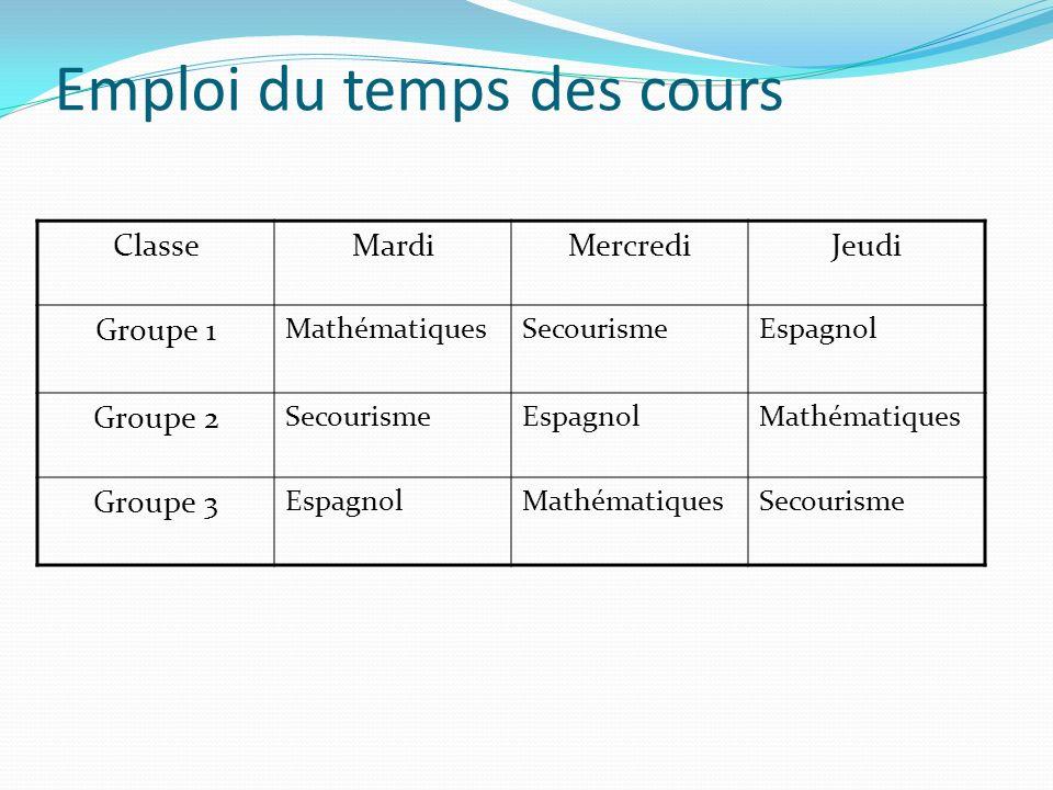 Emploi du temps des cours ClasseMardiMercrediJeudi Groupe 1 MathématiquesSecourismeEspagnol Groupe 2 SecourismeEspagnolMathématiques Groupe 3 Espagnol
