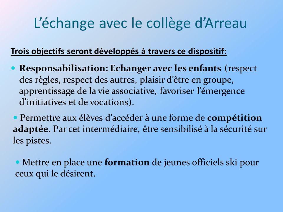 Léchange avec le collège dArreau Trois objectifs seront développés à travers ce dispositif: Responsabilisation: Echanger avec les enfants (respect des