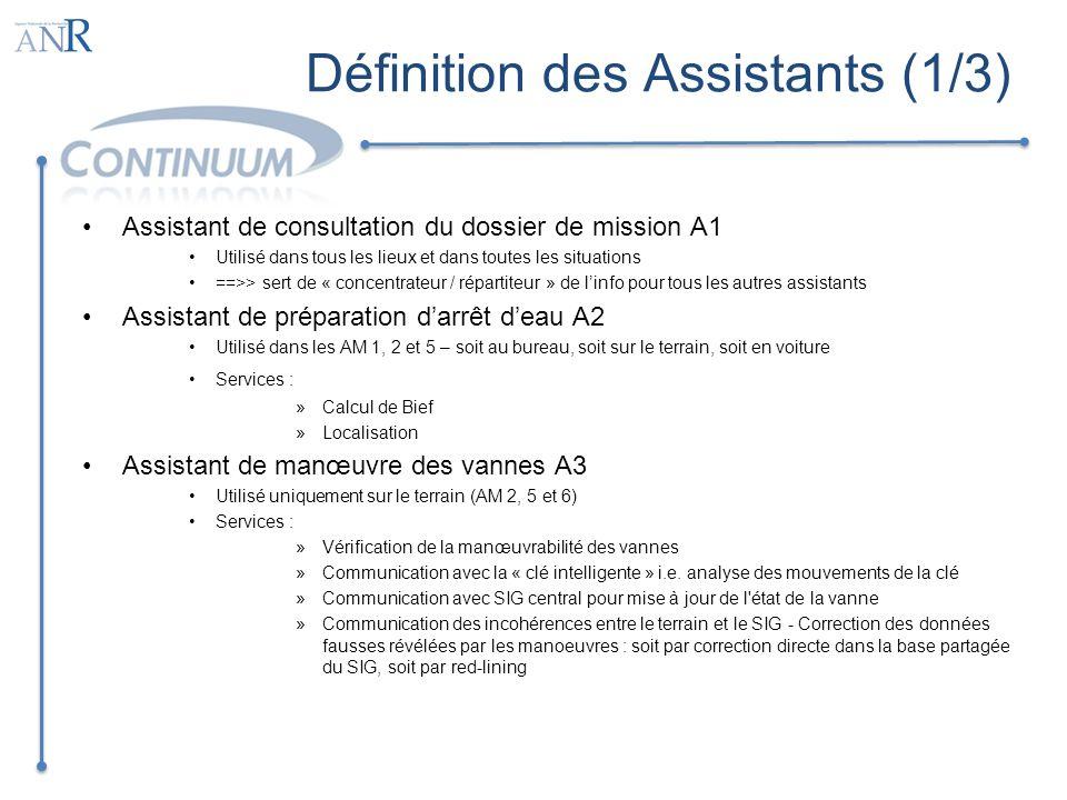 Définition des Assistants (1/3) Assistant de consultation du dossier de mission A1 Utilisé dans tous les lieux et dans toutes les situations ==>> sert