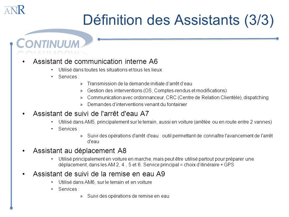 Définition des Assistants (3/3) Assistant de communication interne A6 Utilisé dans toutes les situations et tous les lieux Services : »Transmission de