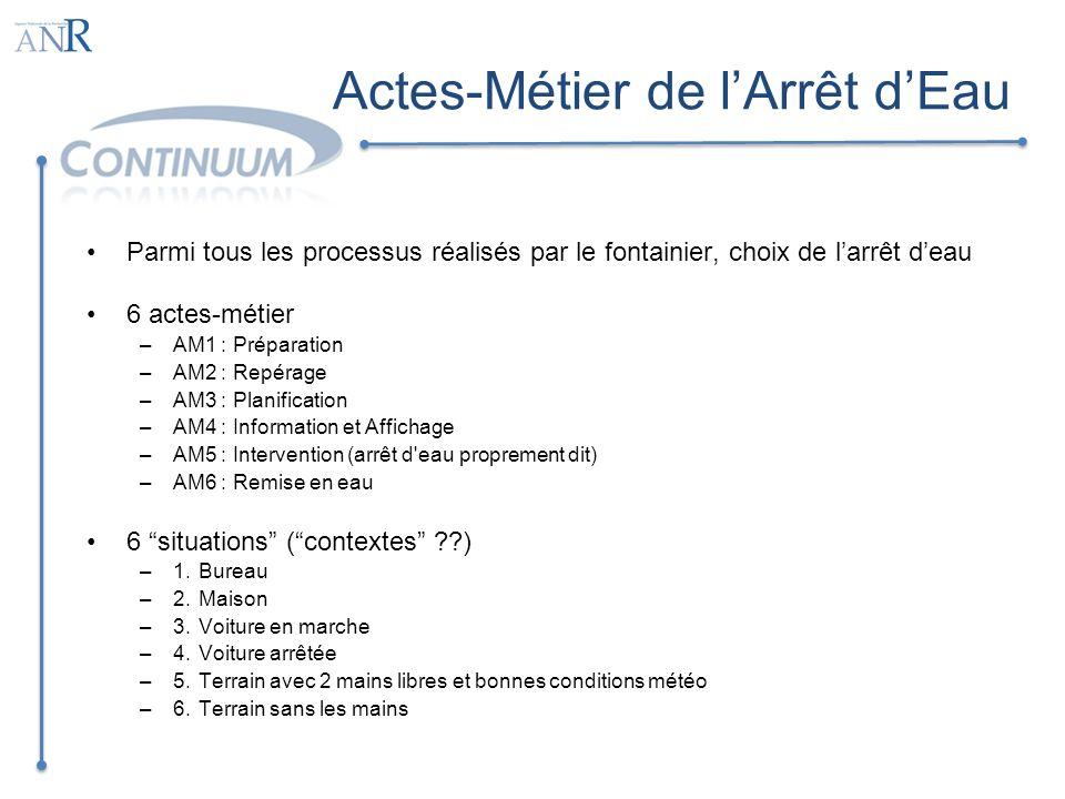 Actes-Métier de lArrêt dEau Parmi tous les processus réalisés par le fontainier, choix de larrêt deau 6 actes-métier –AM1 : Préparation –AM2 : Repérag