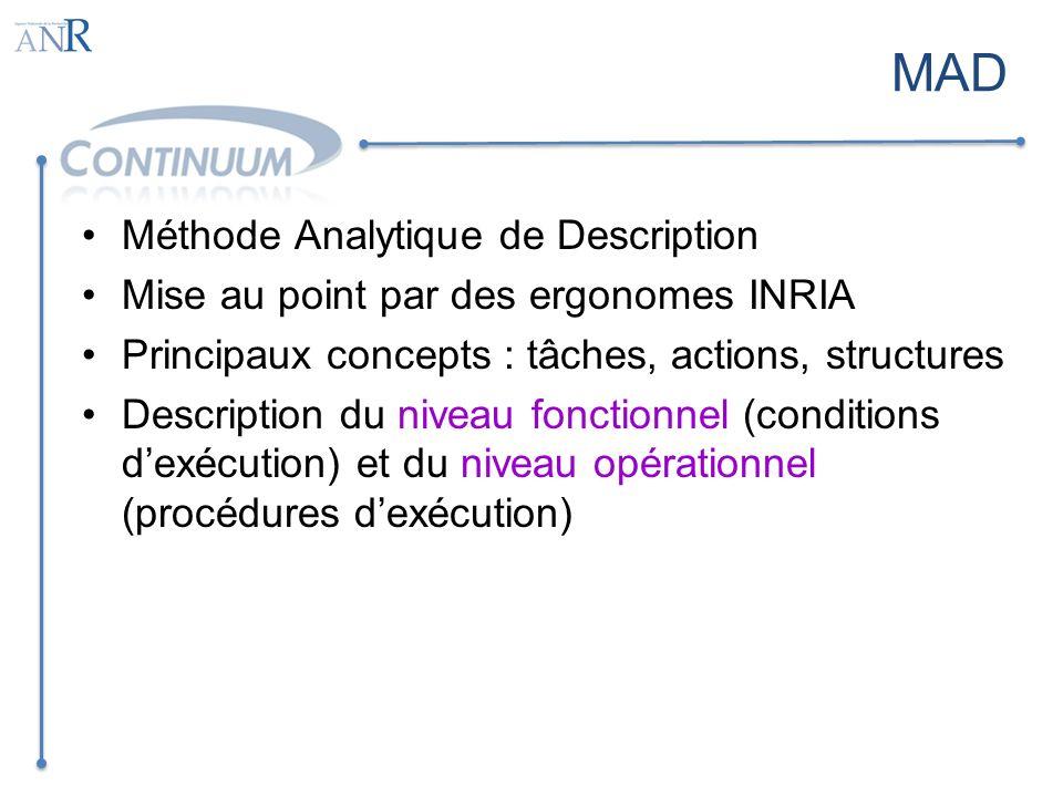 MAD Méthode Analytique de Description Mise au point par des ergonomes INRIA Principaux concepts : tâches, actions, structures Description du niveau fo