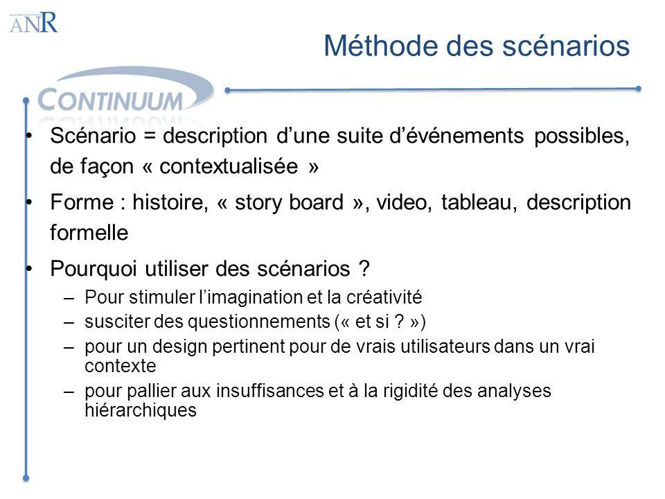 Méthode des scénarios Scénario = description dune suite dévénements possibles, de façon « contextualisée » Forme : histoire, « story board », video, t