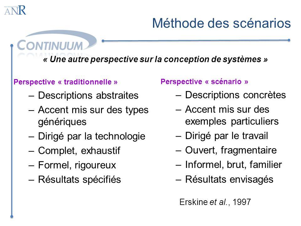Perspective « scénario » –Descriptions concrètes –Accent mis sur des exemples particuliers –Dirigé par le travail –Ouvert, fragmentaire –Informel, bru