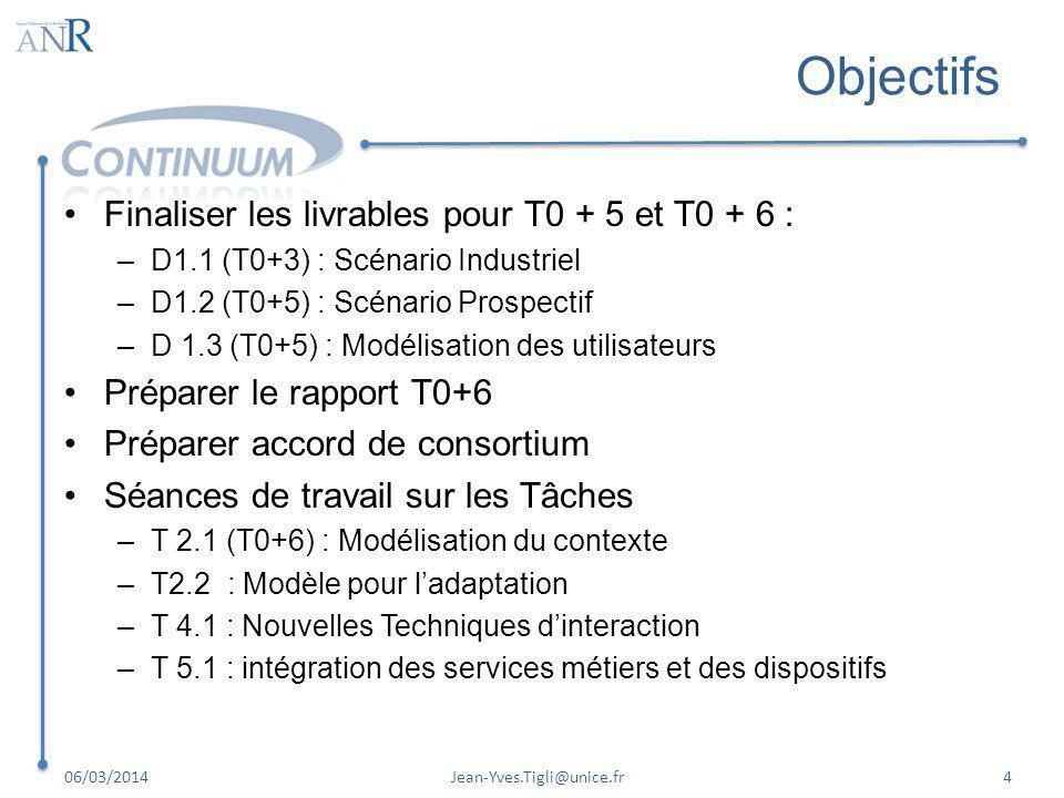 Objectifs Finaliser les livrables pour T0 + 5 et T0 + 6 : –D1.1 (T0+3) : Scénario Industriel –D1.2 (T0+5) : Scénario Prospectif –D 1.3 (T0+5) : Modéli