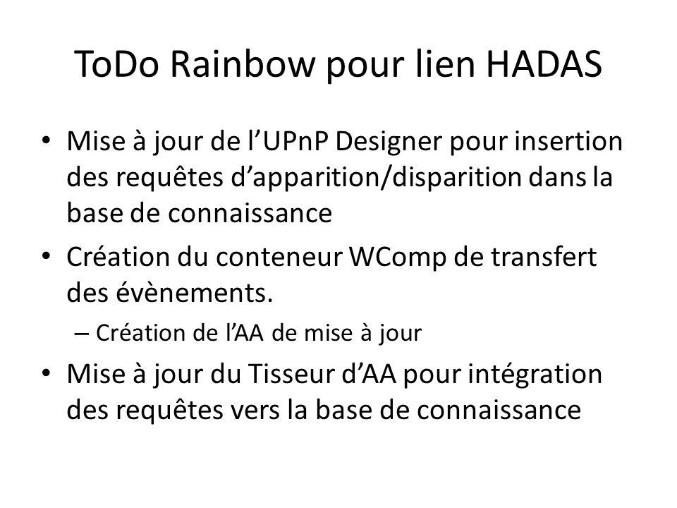 ToDo Rainbow pour lien HADAS Mise à jour de lUPnP Designer pour insertion des requêtes dapparition/disparition dans la base de connaissance Création d