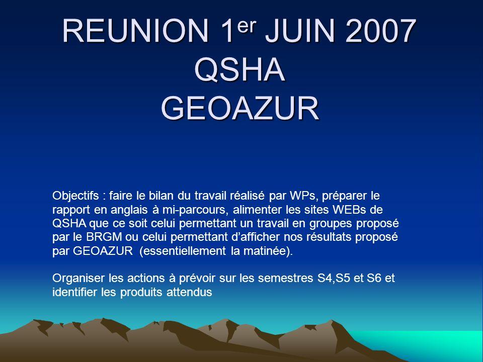 REUNION 1 er JUIN 2007 QSHA GEOAZUR Objectifs : faire le bilan du travail réalisé par WPs, préparer le rapport en anglais à mi-parcours, alimenter les