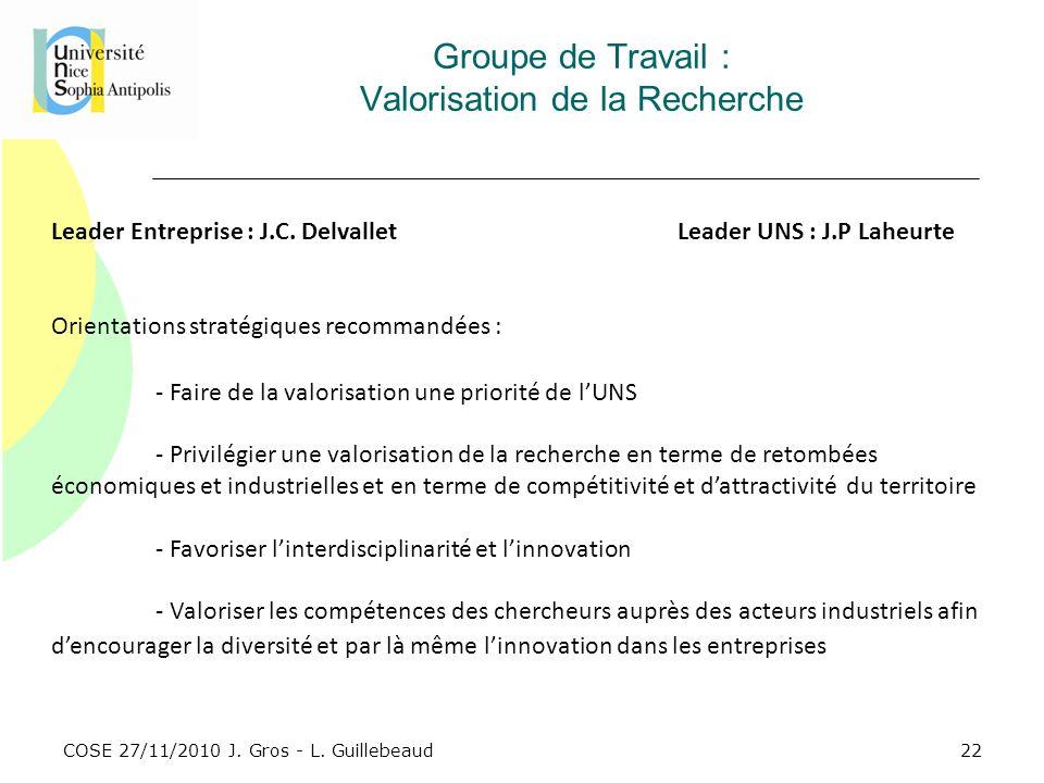 COSE 27/11/2010 J. Gros - L. Guillebeaud Groupe de Travail : Valorisation de la Recherche Leader Entreprise : J.C. DelvalletLeader UNS : J.P Laheurte