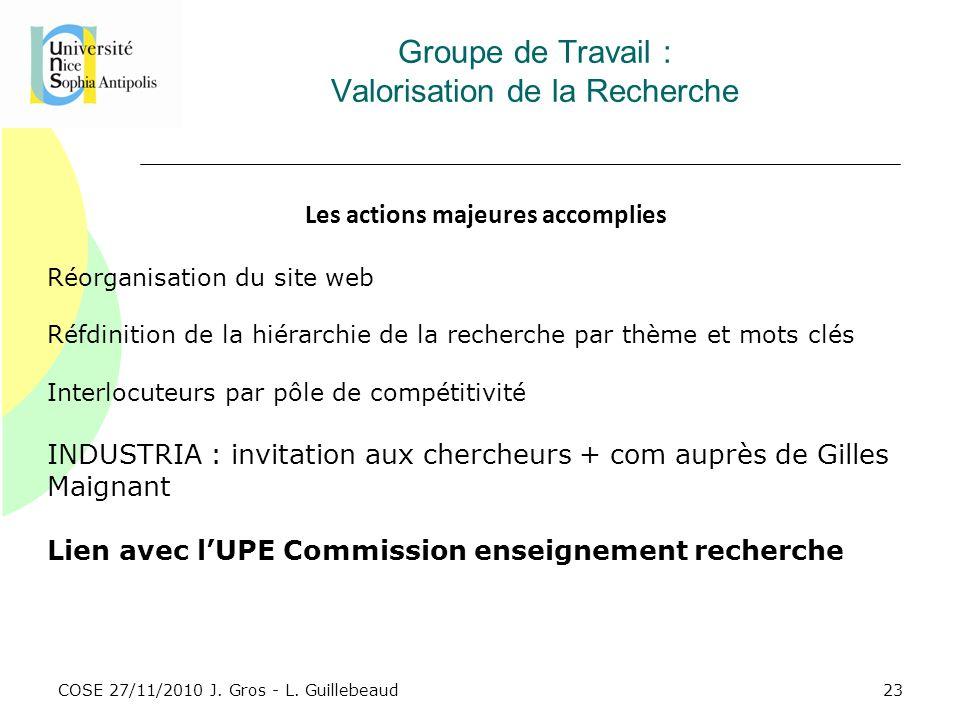 COSE 27/11/2010 J. Gros - L. Guillebeaud Groupe de Travail : Valorisation de la Recherche Les actions majeures accomplies Réorganisation du site web R