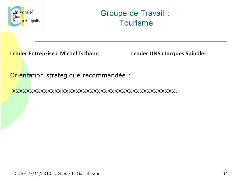 COSE 27/11/2010 J. Gros - L. Guillebeaud Groupe de Travail : Tourisme Leader Entreprise : Michel TschannLeader UNS : Jacques Spindler Orientation stra