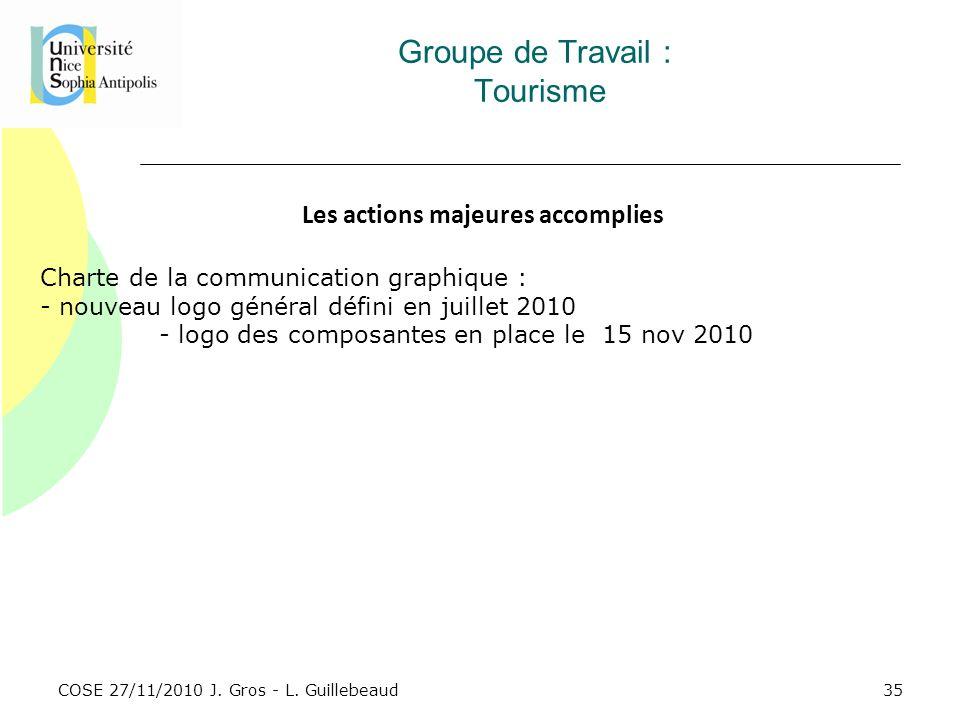 COSE 27/11/2010 J. Gros - L. Guillebeaud Groupe de Travail : Tourisme Les actions majeures accomplies Charte de la communication graphique : - nouveau