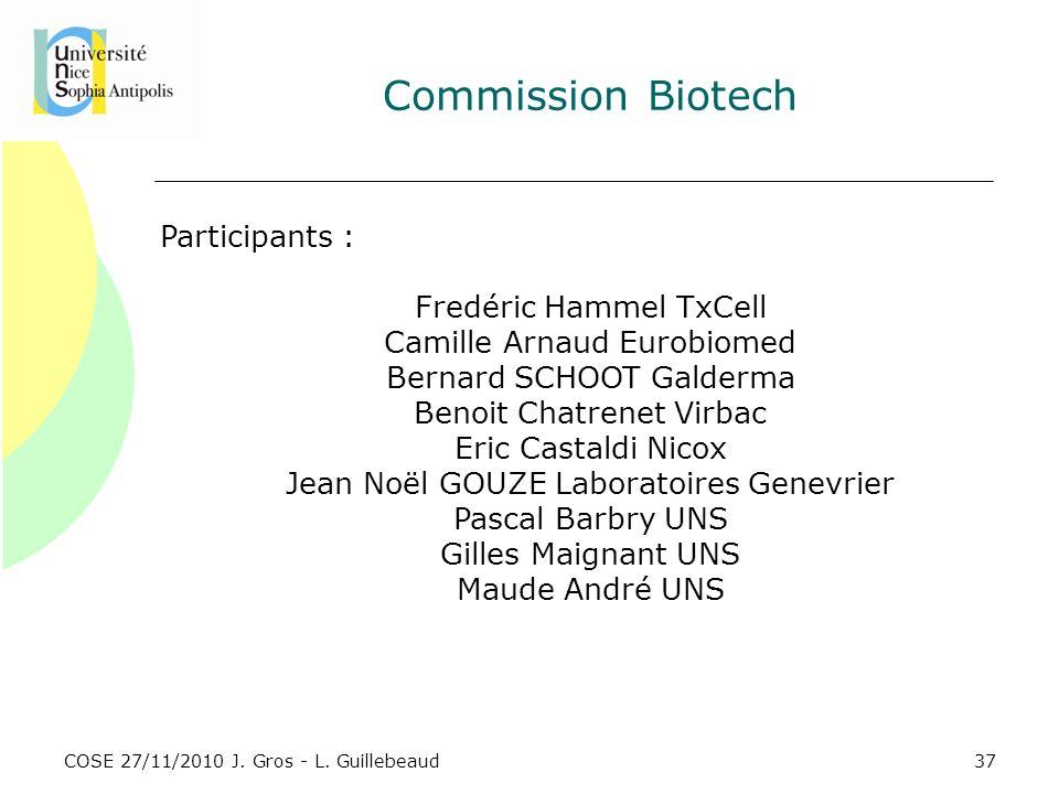 COSE 27/11/2010 J. Gros - L. Guillebeaud Commission Biotech Participants : Fredéric Hammel TxCell Camille Arnaud Eurobiomed Bernard SCHOOT Galderma Be