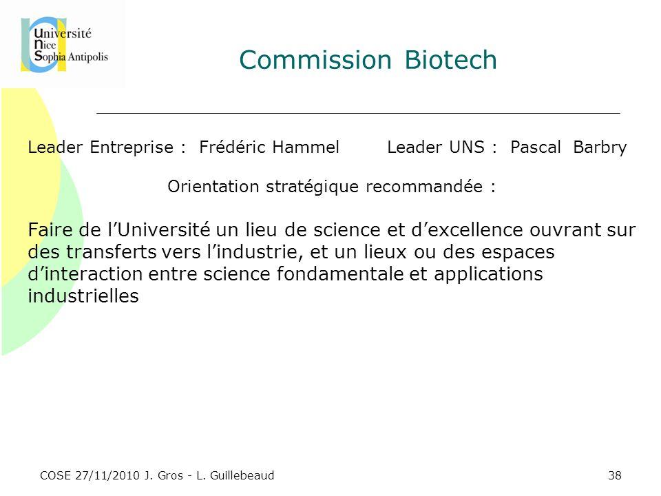COSE 27/11/2010 J. Gros - L. Guillebeaud Commission Biotech Leader Entreprise : Frédéric Hammel Leader UNS : Pascal Barbry Orientation stratégique rec
