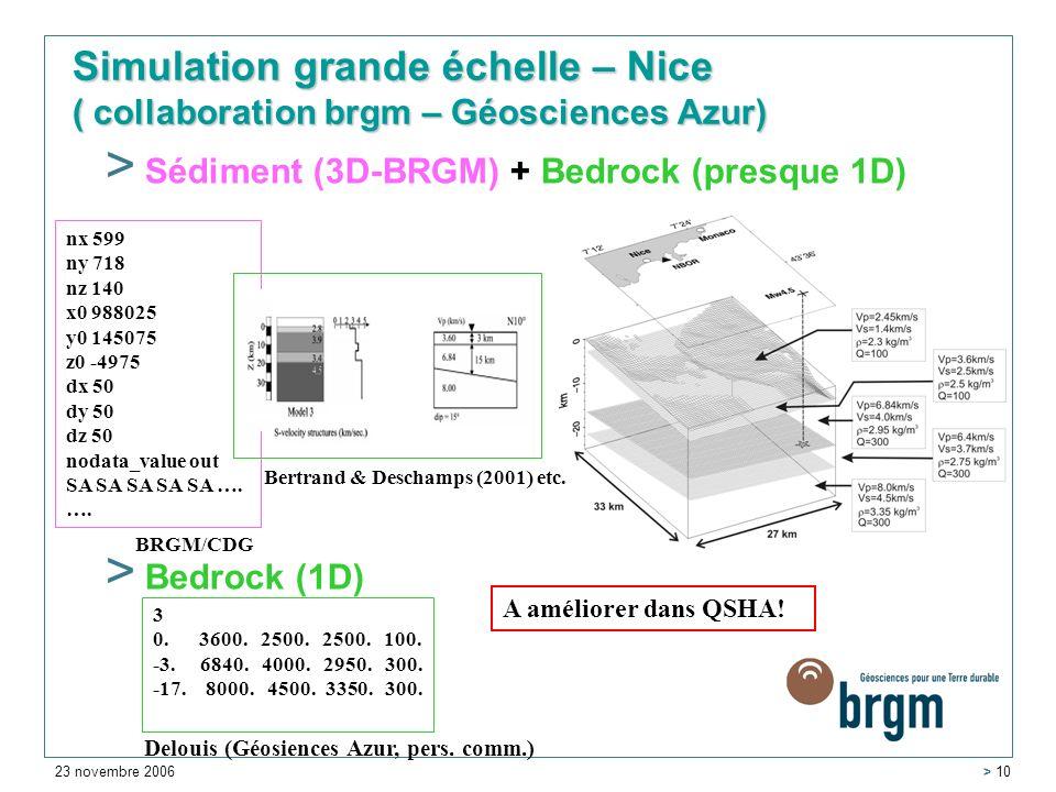 23 novembre 2006 > 10 > Sédiment (3D-BRGM) + Bedrock (presque 1D) > Bedrock (1D) nx 599 ny 718 nz 140 x0 988025 y0 145075 z0 -4975 dx 50 dy 50 dz 50 nodata_value out SA SA SA SA SA ….