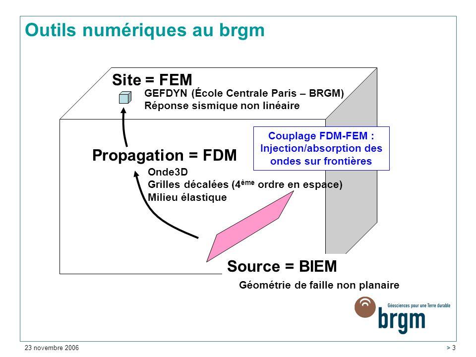 23 novembre 2006 > 3 Source = BIEM Propagation = FDM Site = FEM Onde3D Grilles décalées (4 ème ordre en espace) Milieu élastique Géométrie de faille n