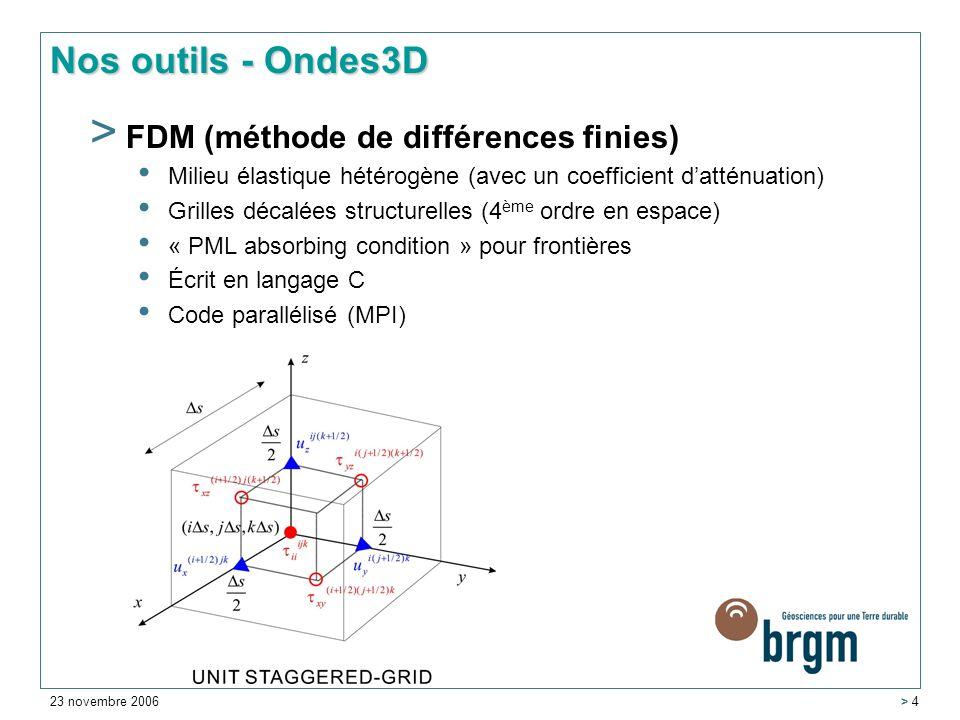 23 novembre 2006 > 4 Nos outils - Ondes3D > FDM (méthode de différences finies) Milieu élastique hétérogène (avec un coefficient datténuation) Grilles décalées structurelles (4 ème ordre en espace) « PML absorbing condition » pour frontières Écrit en langage C Code parallélisé (MPI)