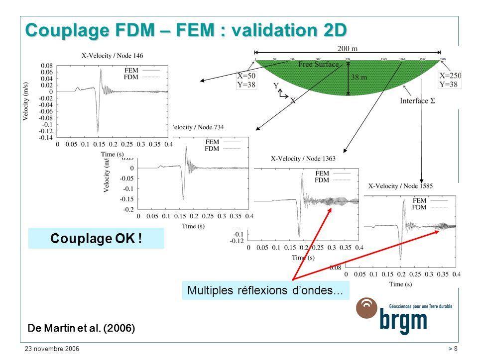 23 novembre 2006 > 8 Multiples réflexions dondes... De Martin et al. (2006) Couplage OK ! Couplage FDM – FEM :alidation 2D Couplage FDM – FEM : valida