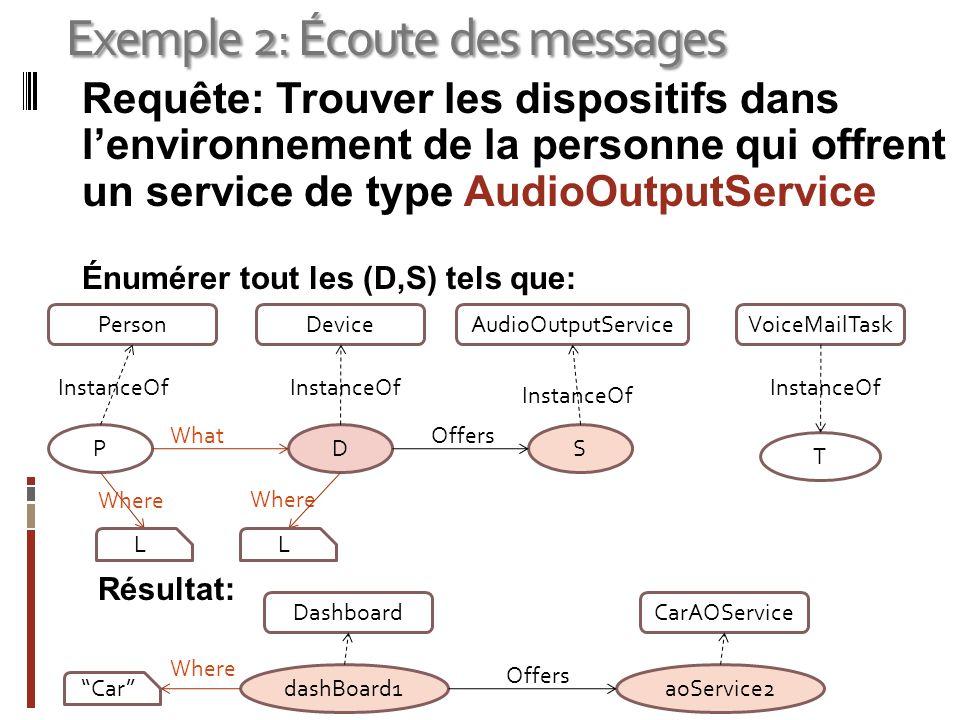 Exemple 2: Écoute des messages VoiceMailTask Requête: Trouver les dispositifs dans lenvironnement de la personne qui offrent un service de type AudioO