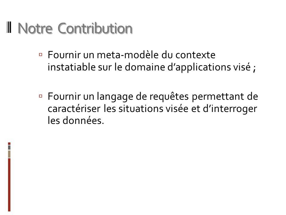 Notre Contribution Fournir un meta-modèle du contexte instatiable sur le domaine dapplications visé ; Fournir un langage de requêtes permettant de car