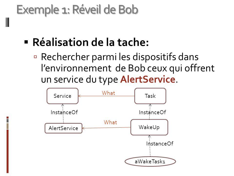 Exemple 1: Réveil de Bob Réalisation de la tache: Rechercher parmi les dispositifs dans lenvironnement de Bob ceux qui offrent un service du type Aler