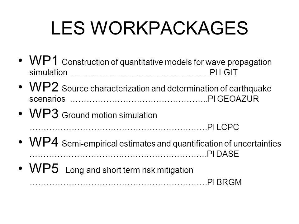 WP1 (LGIT) WP1-1 : About methods WP1-2 : Quantitative models Nice ok, Naples (ok), Algérie (ko) (Grenoble (already done)) WP1-3 : Superficial structure (Nice) + (Grenoble) WP1-4 : Geomodel (Nice)