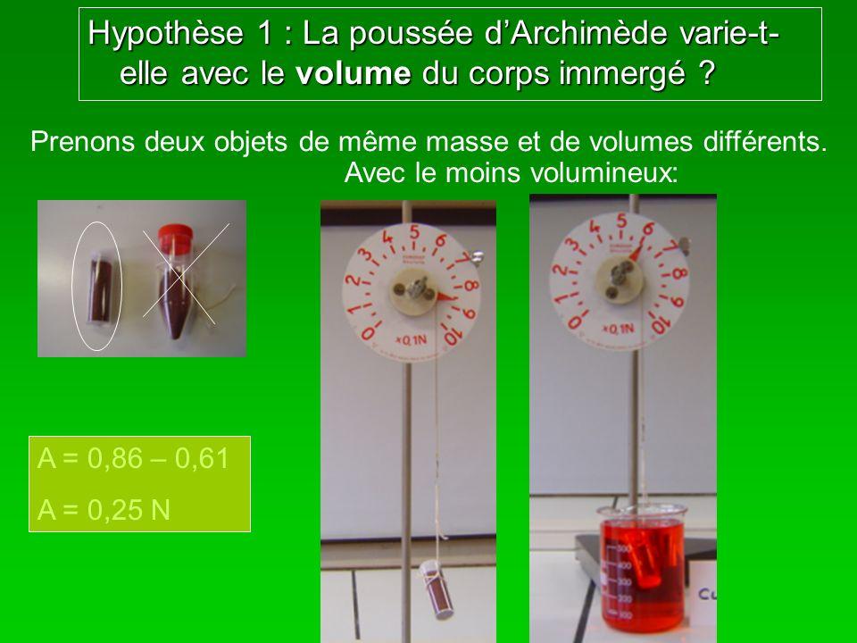Hypothèse 1 : La poussée dArchimède varie-t- elle avec le volume du corps immergé ? A = 0,86 – 0,61 A = 0,25 N Prenons deux objets de même masse et de