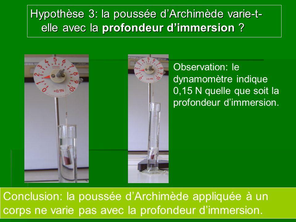 Hypothèse 3: la poussée dArchimède varie-t- elle avec la profondeur dimmersion ? Conclusion: la poussée dArchimède appliquée à un corps ne varie pas a