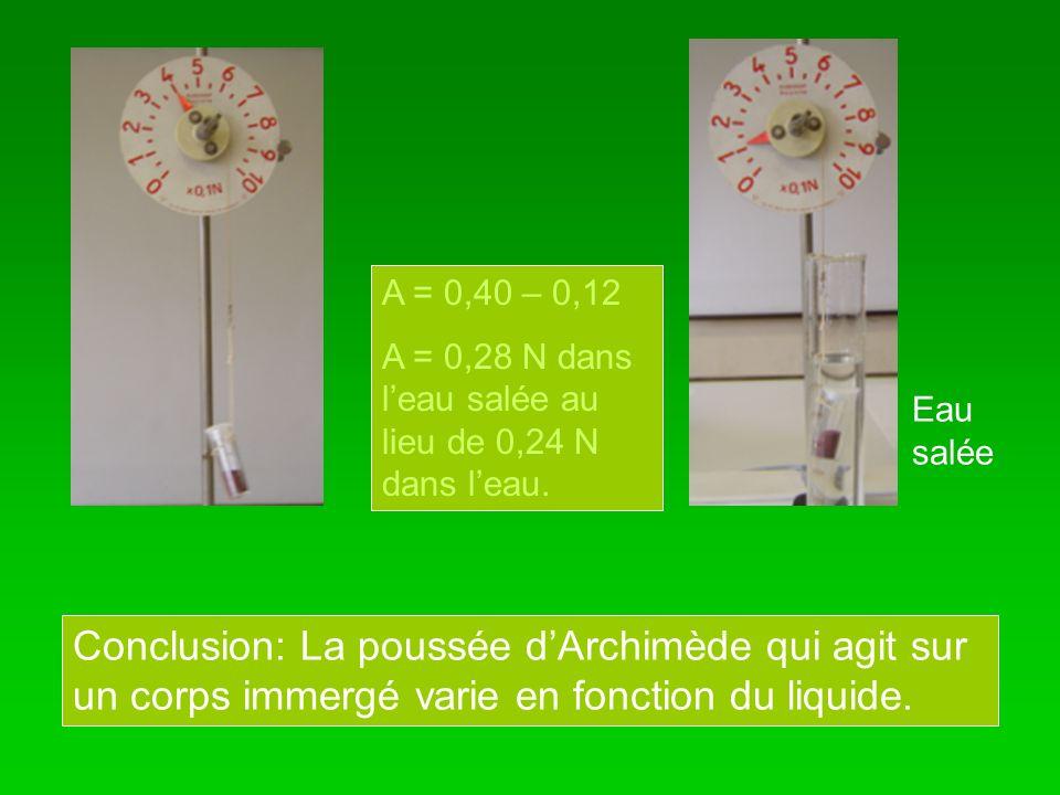 A = 0,40 – 0,12 A = 0,28 N dans leau salée au lieu de 0,24 N dans leau. Conclusion: La poussée dArchimède qui agit sur un corps immergé varie en fonct