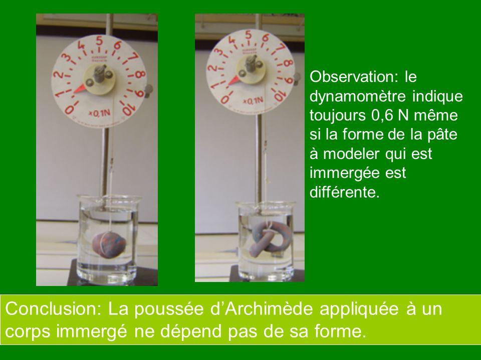 Conclusion: La poussée dArchimède appliquée à un corps immergé ne dépend pas de sa forme. Observation: le dynamomètre indique toujours 0,6 N même si l