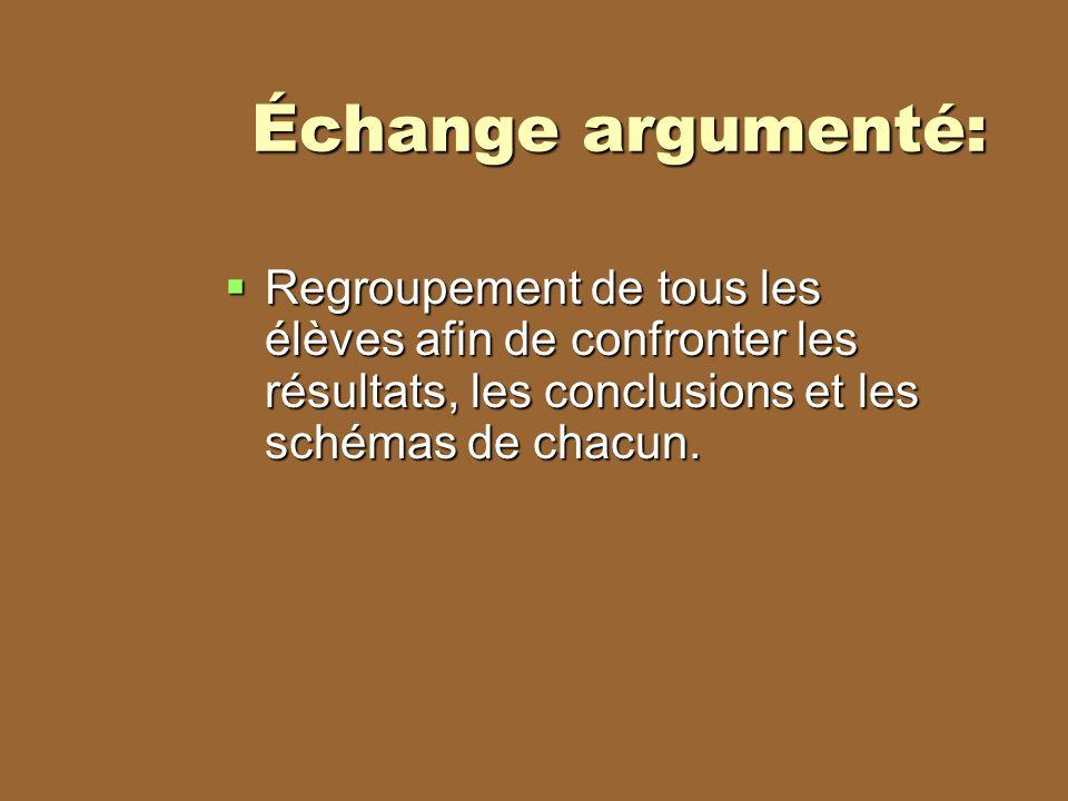 Échange argumenté: Regroupement de tous les élèves afin de confronter les résultats, les conclusions et les schémas de chacun. Regroupement de tous le