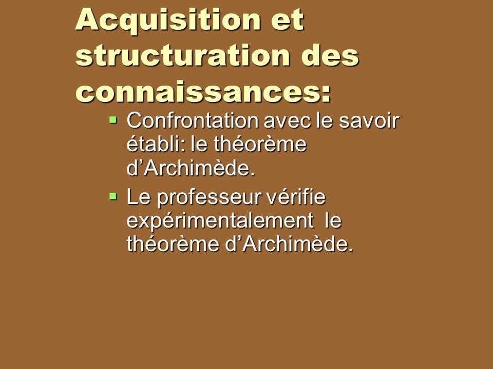 Acquisition et structuration des connaissances: Confrontation avec le savoir établi: le théorème dArchimède. Confrontation avec le savoir établi: le t