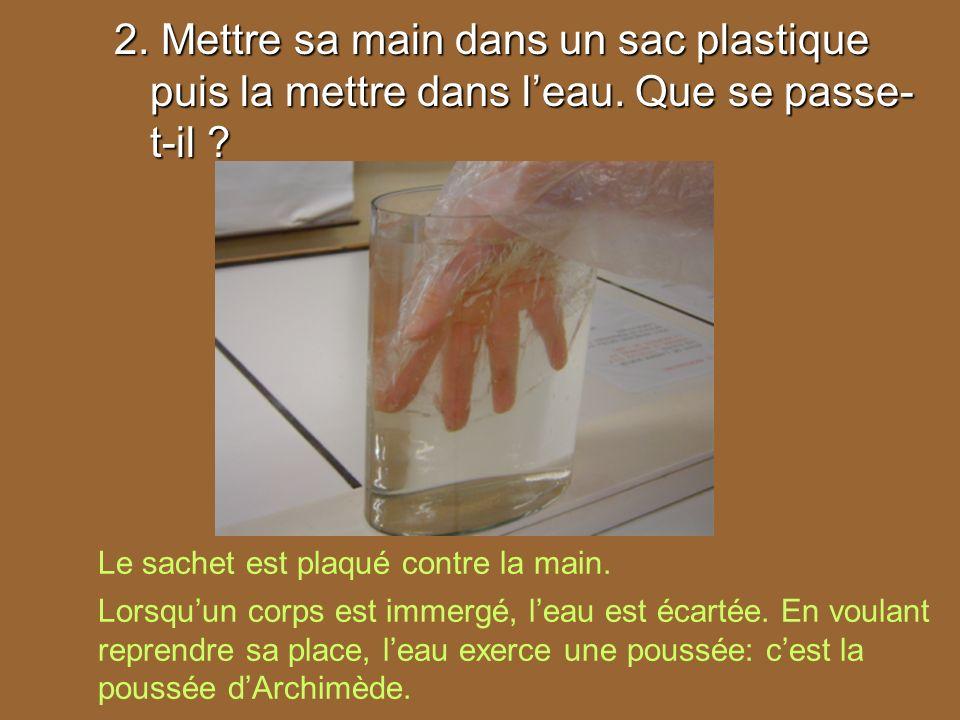 2. Mettre sa main dans un sac plastique puis la mettre dans leau. Que se passe- t-il ? Le sachet est plaqué contre la main. Lorsquun corps est immergé