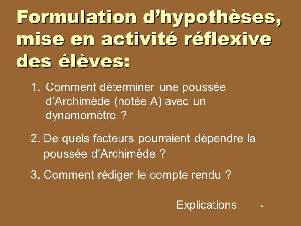 Formulation dhypothèses, mise en activité réflexive des élèves: 1.Comment déterminer une poussée dArchimède (notée A) avec un dynamomètre ? 2. De quel