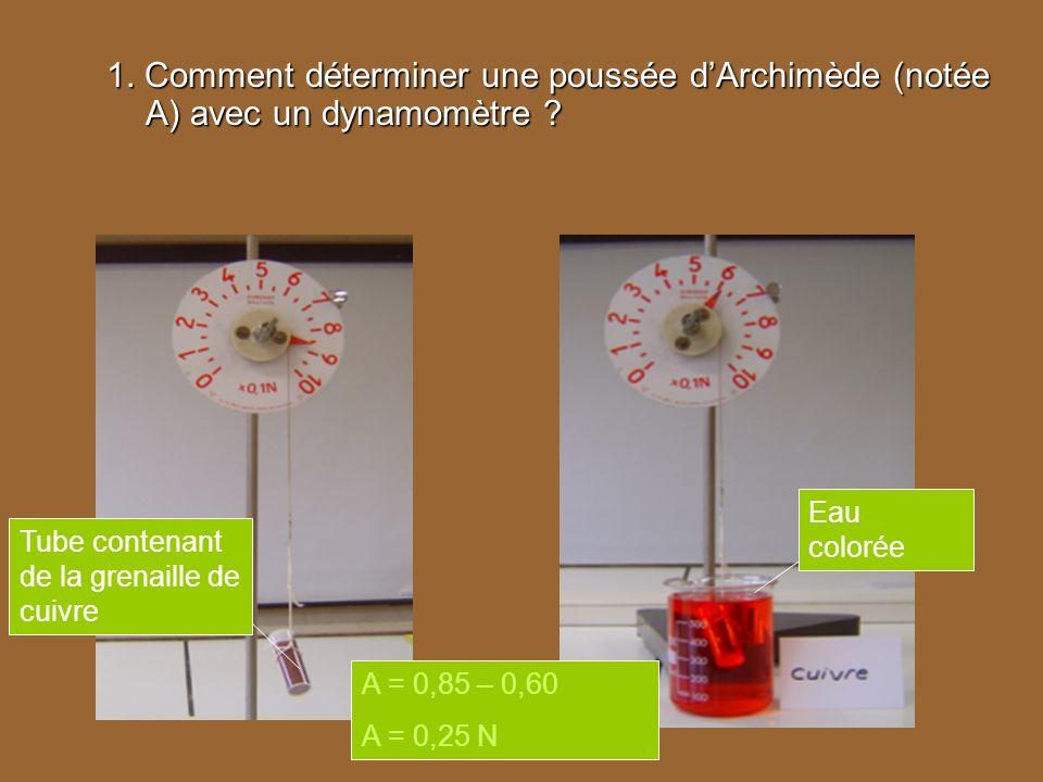 Eau colorée Ici, la réponse en cliquant. A = 0,85 – 0,60 A = 0,25 N 1. Comment déterminer une poussée dArchimède (notée A) avec un dynamomètre ? Tube
