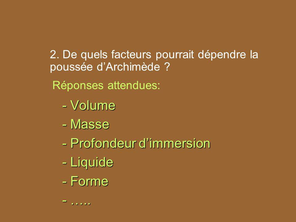 - Volume - Masse - Profondeur dimmersion - Liquide - Forme - ….. 2. De quels facteurs pourrait dépendre la poussée dArchimède ? Réponses attendues: