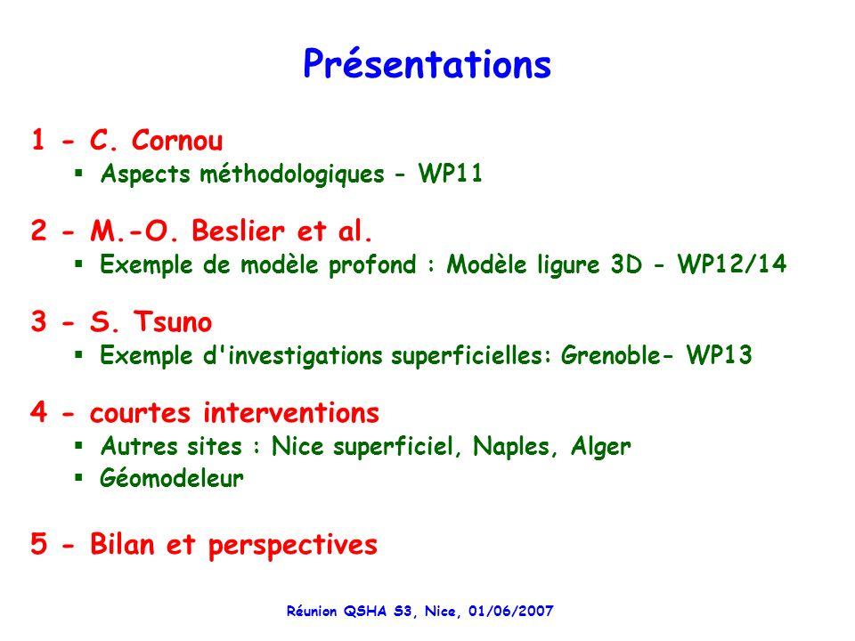 Réunion QSHA S3, Nice, 01/06/2007 Présentations 1 - C.