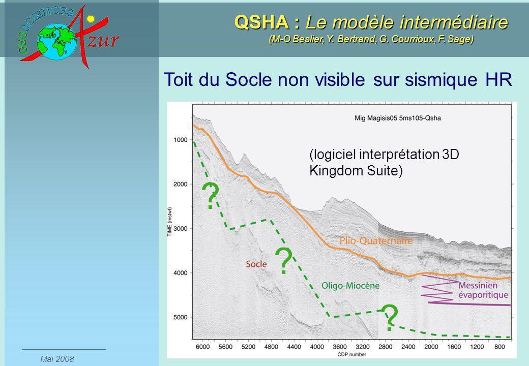 QSHA : Le modèle intermédiaire (M-O Beslier, Y.Bertrand, G.
