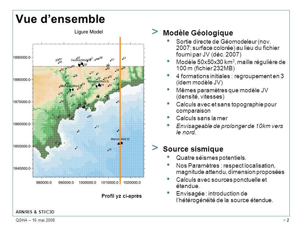 QSHA – 16 mai 2008 ARN/RIS & STI/C3D > 2 Vue densemble > Modèle Géologique Sortie directe de Géomodeleur (nov. 2007; surface colorée) au lieu du fichi