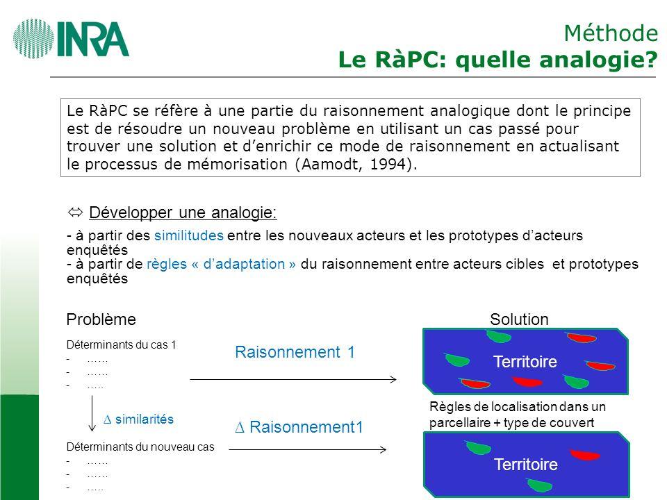 Méthode Le RàPC: quelle analogie.