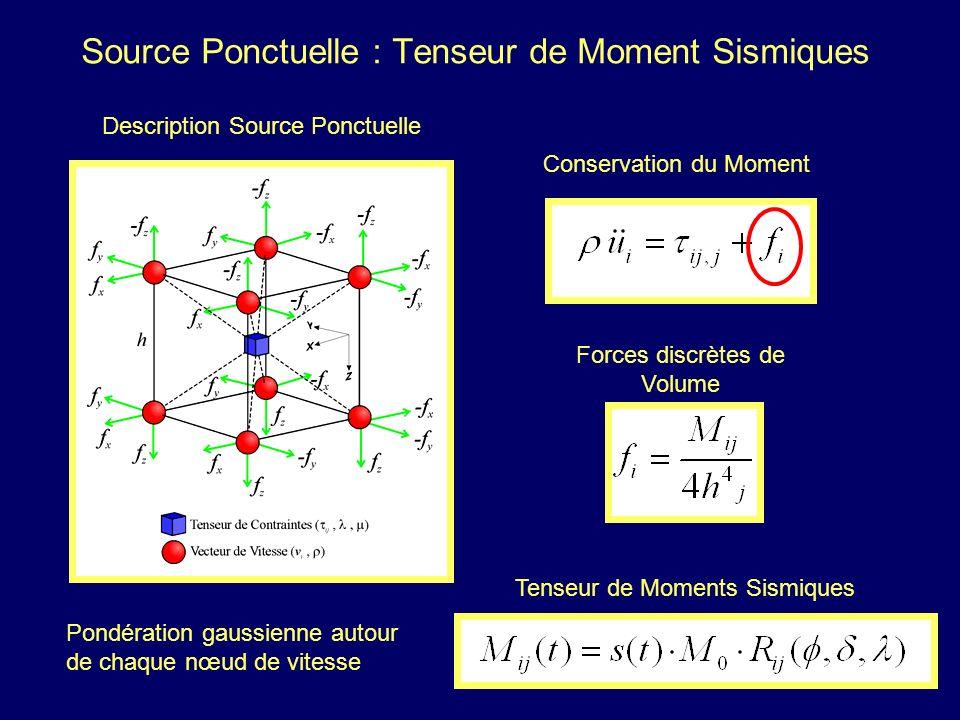 Qualités du Modèle Numérique en Différences Finies : 1.Code optimisé en mémoire centrale : minimisation du nombre dopérations par virgule flottante ai