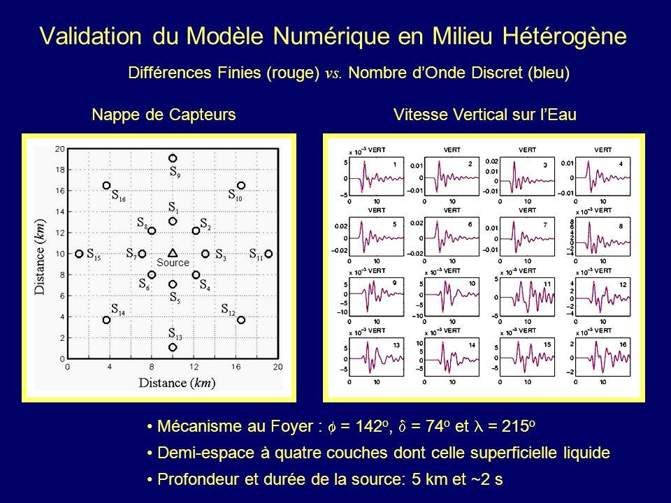Source Ponctuelle : Tenseur de Moment Sismiques Description Source Ponctuelle Conservation du Moment Forces discrètes de Volume Pondération gaussienne