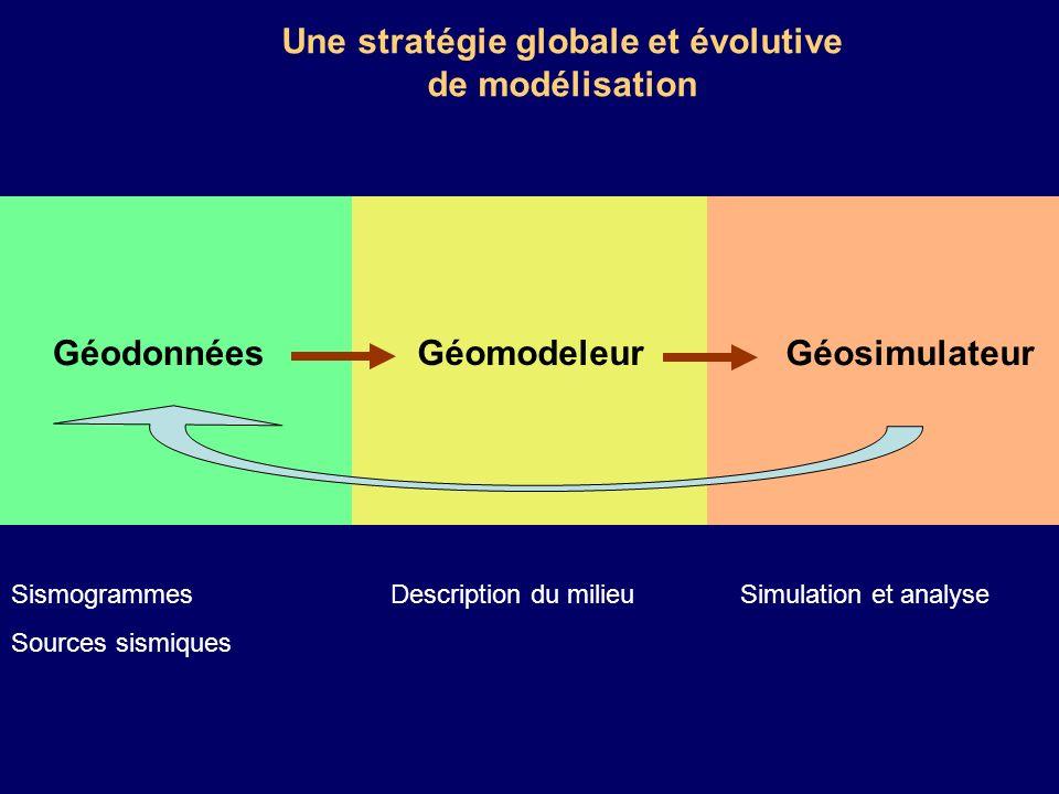 Guadeloupe 25km Modélisation de leffet dune couche deau hétérogène : exemple de la Guadeloupe Modélisation aux stations PRFA et GBGA dun séisme superf