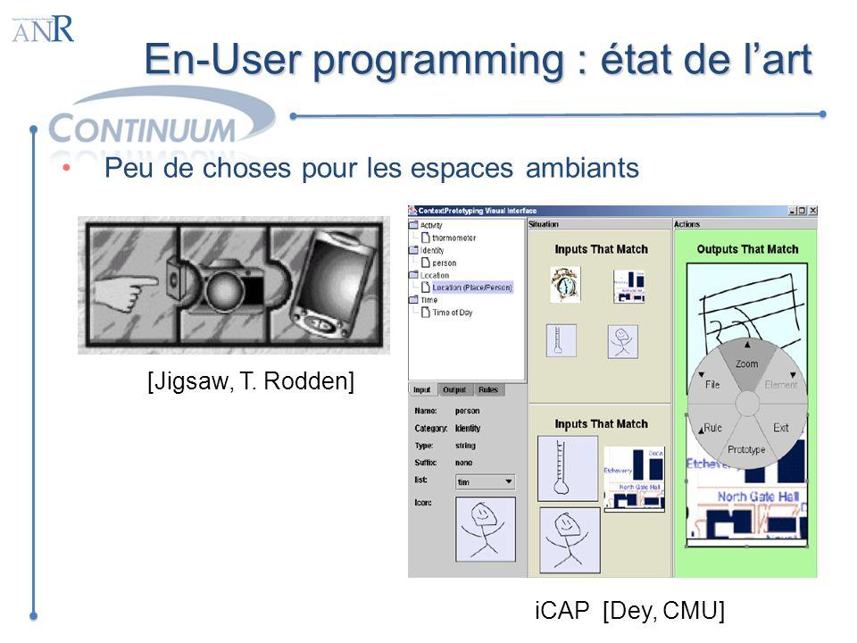 Peu de choses pour les espaces ambiants [Jigsaw, T. Rodden] En-User programming : état de lart iCAP [Dey, CMU]