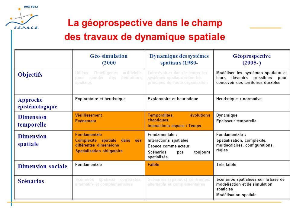 La géoprospective dans le champ des travaux de dynamique spatiale Géo-simulation (2000 Dynamique des systèmes spatiaux (1980- Géoprospective (2005- )