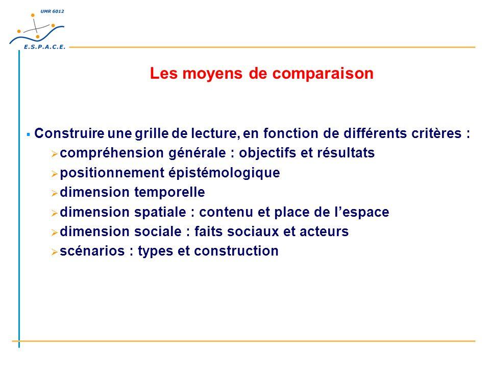 Les moyens de comparaison Construire une grille de lecture, en fonction de différents critères : compréhension générale : objectifs et résultats posit