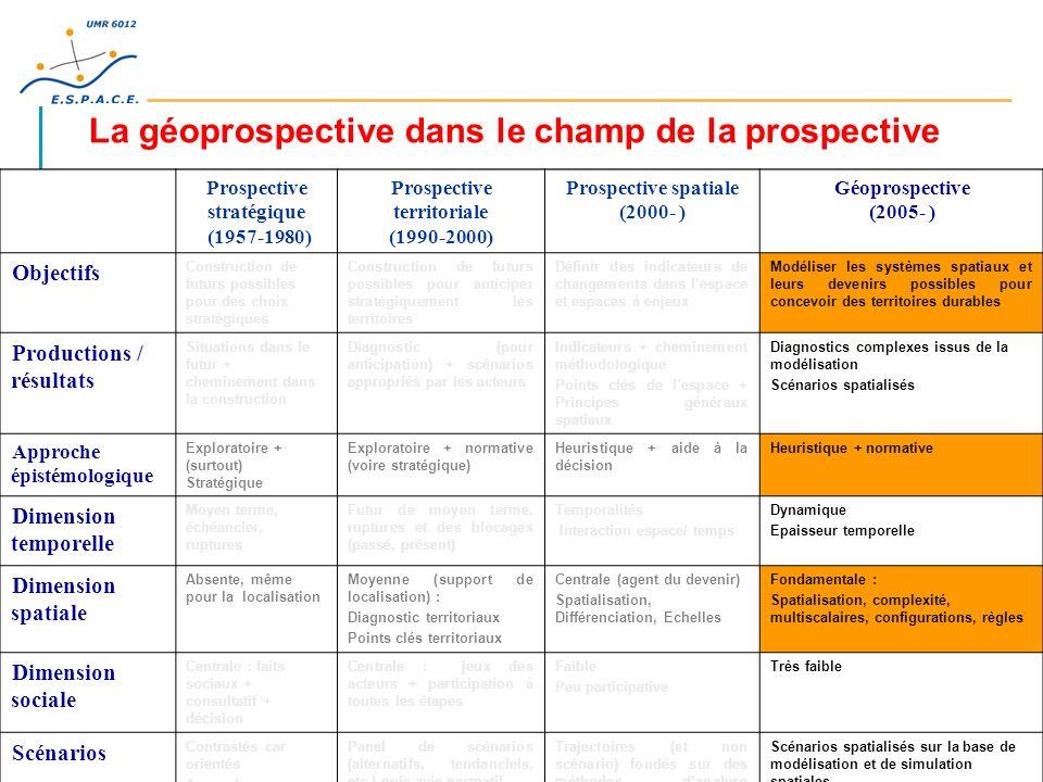 La géoprospective dans le champ de la prospective Prospective stratégique (1957-1980) Prospective territoriale (1990-2000) Prospective spatiale (2000-