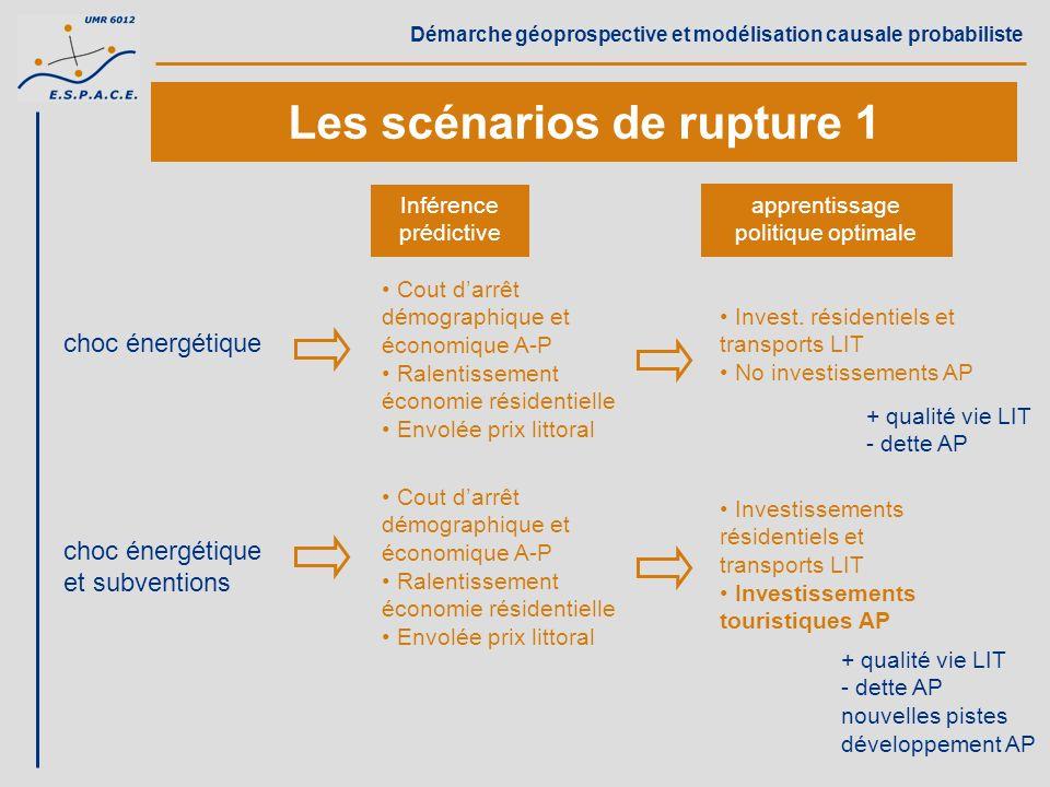 Démarche géoprospective et modélisation causale probabiliste Les scénarios de rupture 1 choc énergétique apprentissage politique optimale Invest. rési
