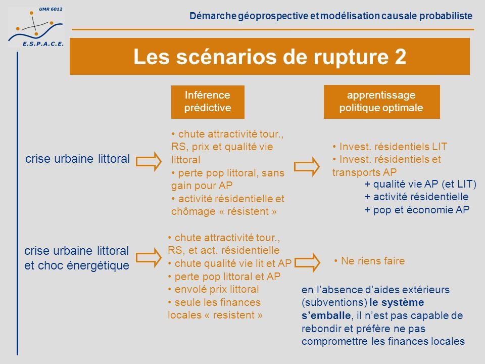 Démarche géoprospective et modélisation causale probabiliste Les scénarios de rupture 2 crise urbaine littoral apprentissage politique optimale Invest