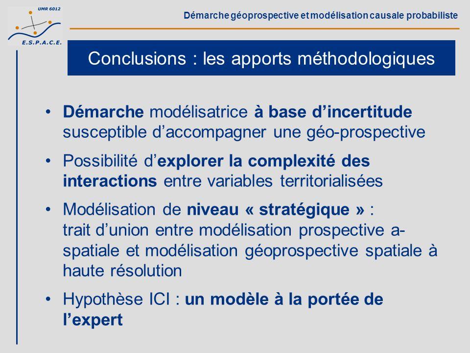 Démarche géoprospective et modélisation causale probabiliste Conclusions : les apports méthodologiques Démarche modélisatrice à base dincertitude susc